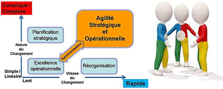 Operational Agility photo