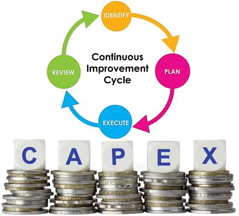 CAPEX and Asset Care Foundations photo