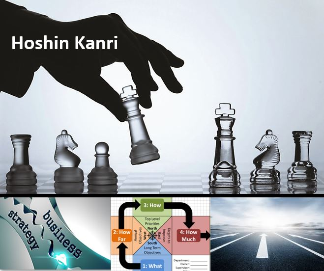 Strategy Framework – Hoshin Kanri photo